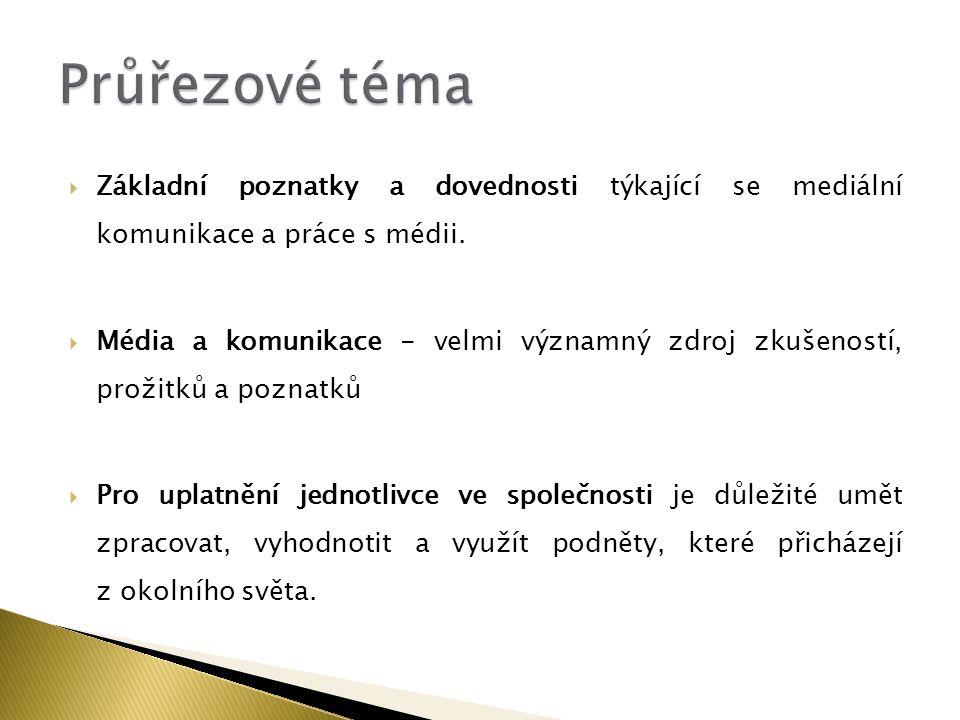 Průřezové téma Základní poznatky a dovednosti týkající se mediální komunikace a práce s médii.