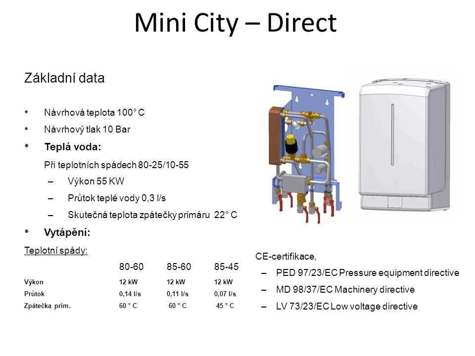 Mini City – Direct Základní data Teplá voda: Vytápění: