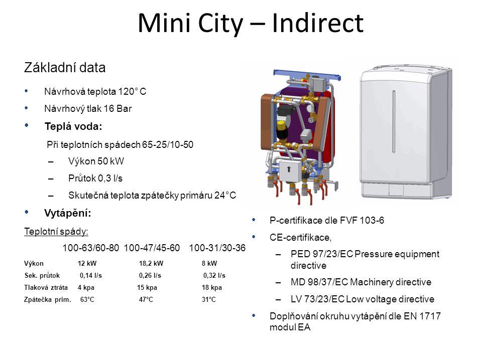 Mini City – Indirect Základní data Teplá voda: Vytápění: