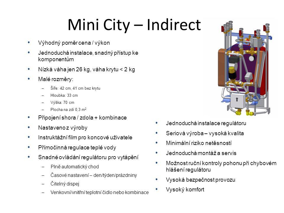Mini City – Indirect Výhodný poměr cena / výkon