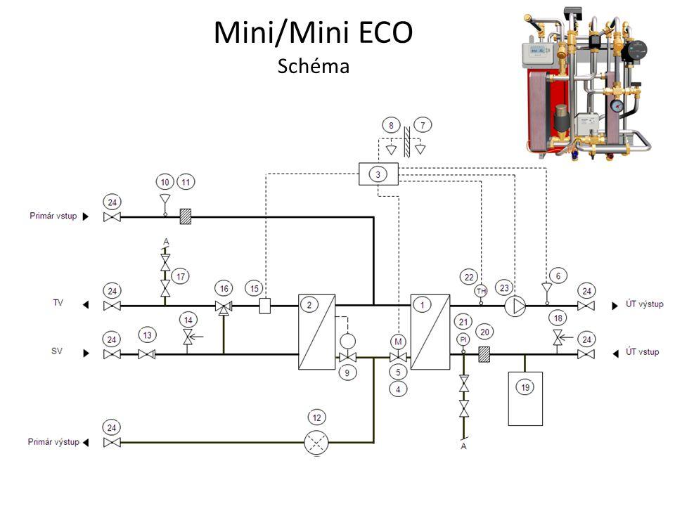 Mini/Mini ECO Schéma © Alfa Laval