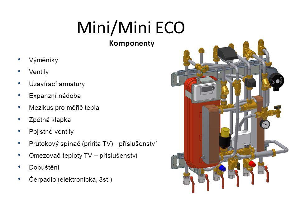 Mini/Mini ECO Komponenty