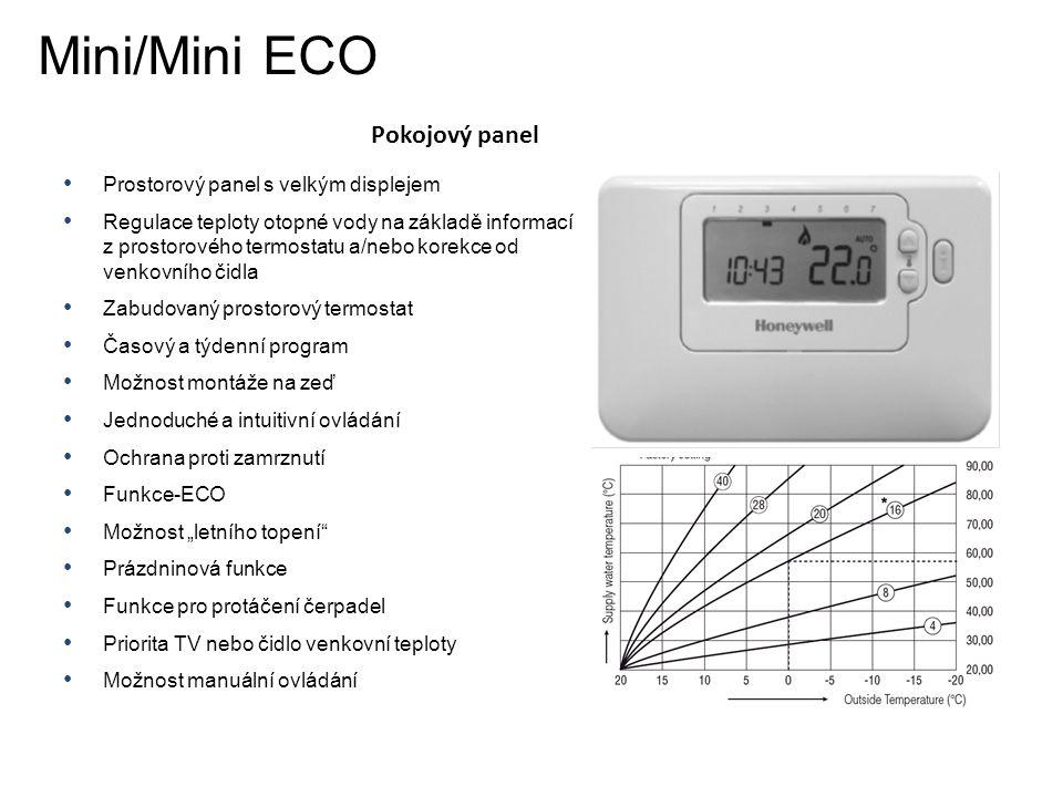 Mini/Mini ECO Pokojový panel Prostorový panel s velkým displejem
