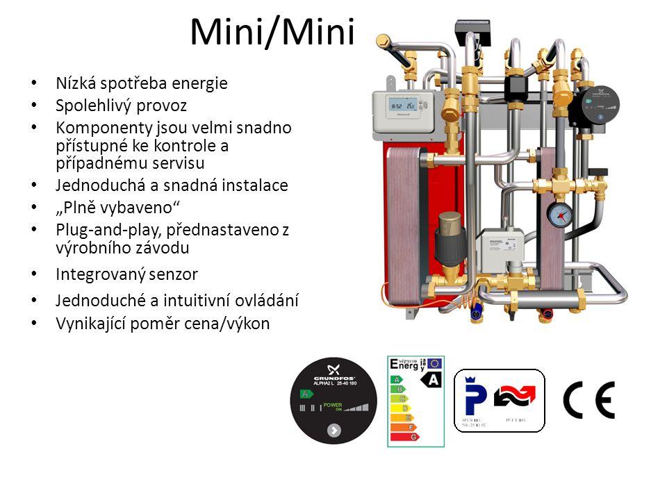 Mini/Mini ECO Nízká spotřeba energie Spolehlivý provoz
