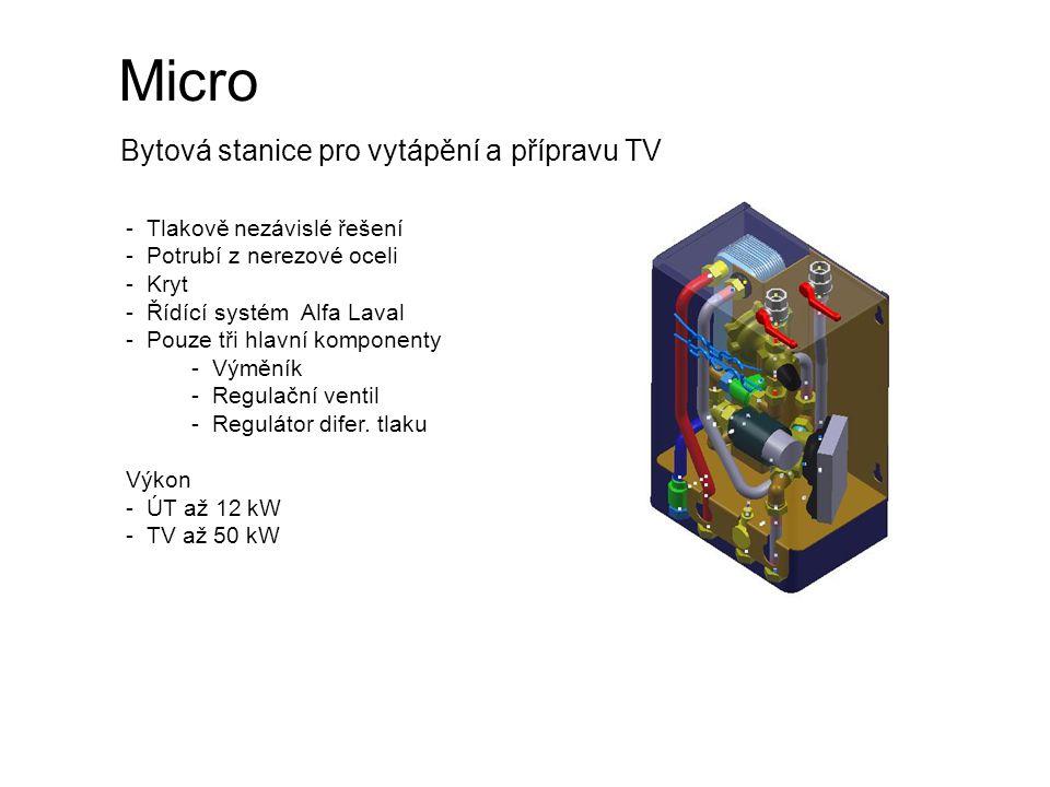 Micro Bytová stanice pro vytápění a přípravu TV