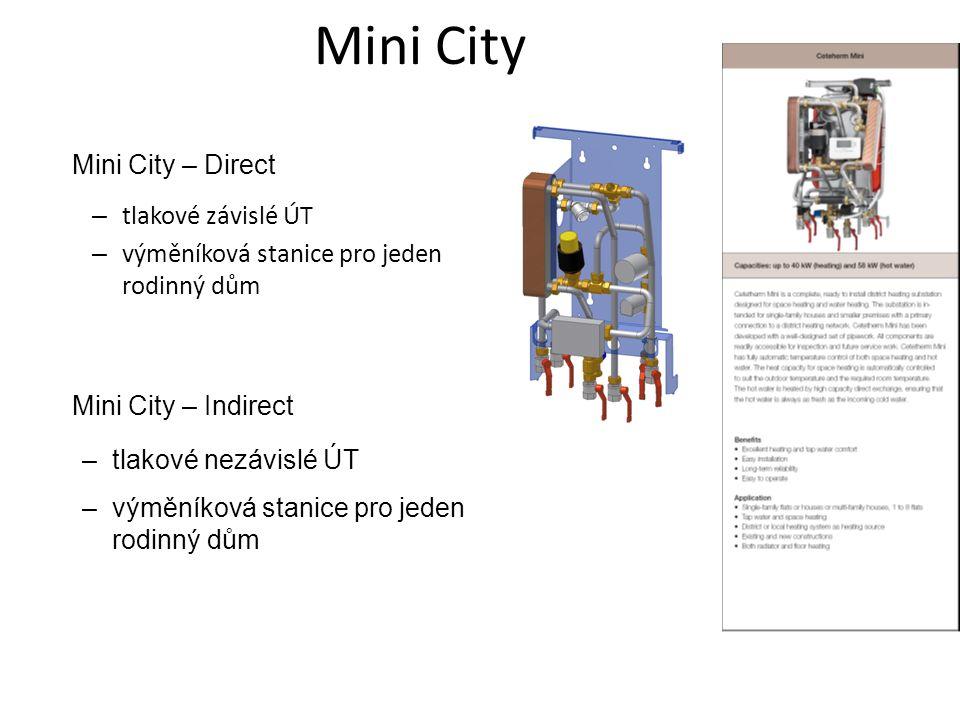 Mini City Mini City – Direct tlakové závislé ÚT