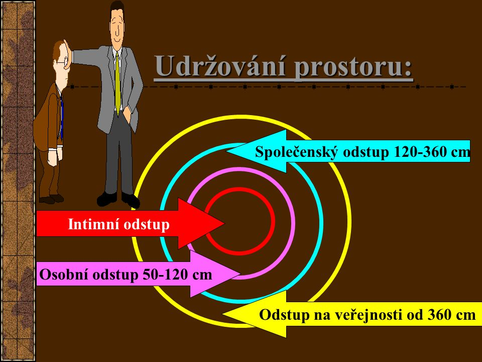 Společenský odstup 120-360 cm Odstup na veřejnosti od 360 cm