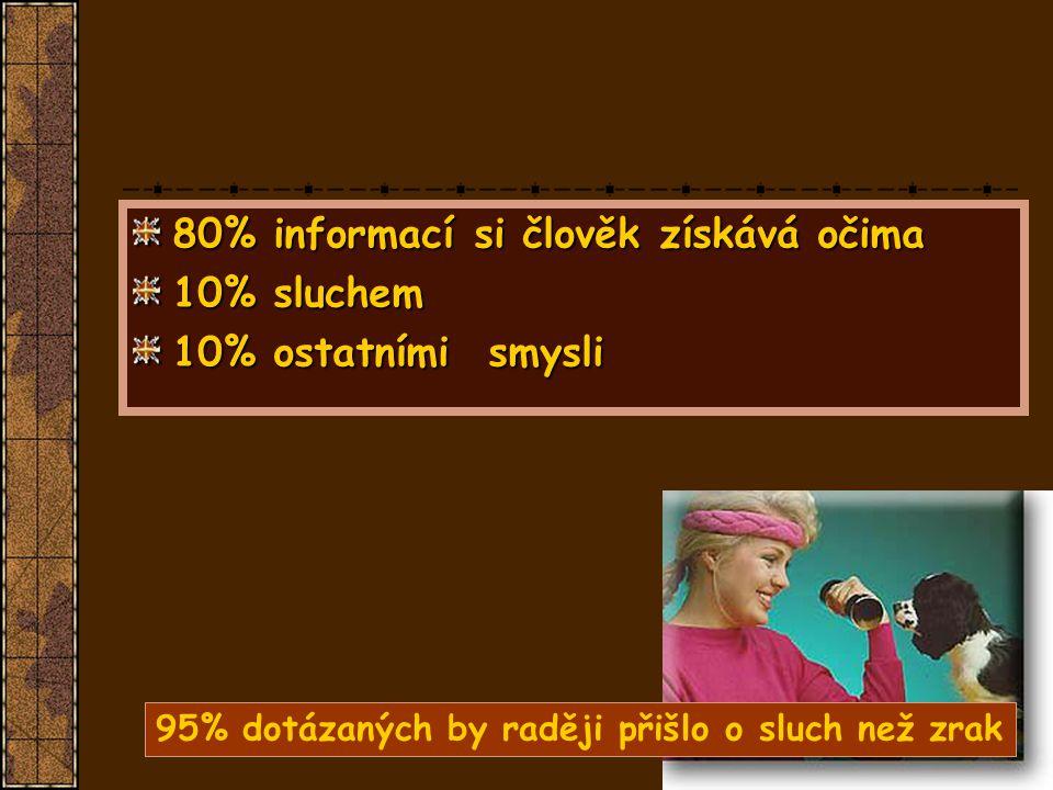 80% informací si člověk získává očima 10% sluchem 10% ostatními smysli