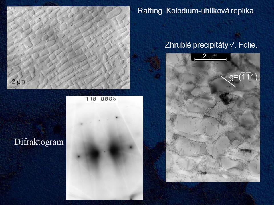 Difraktogram Rafting. Kolodium-uhlíková replika.