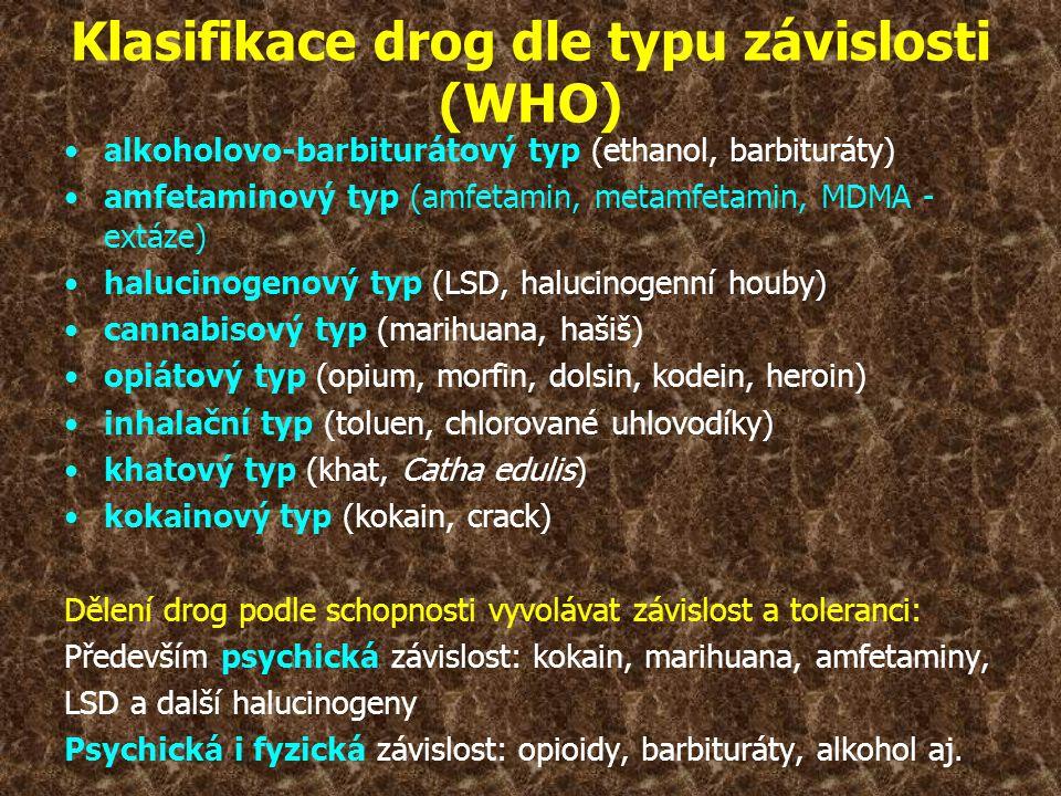 Klasifikace drog dle typu závislosti (WHO)