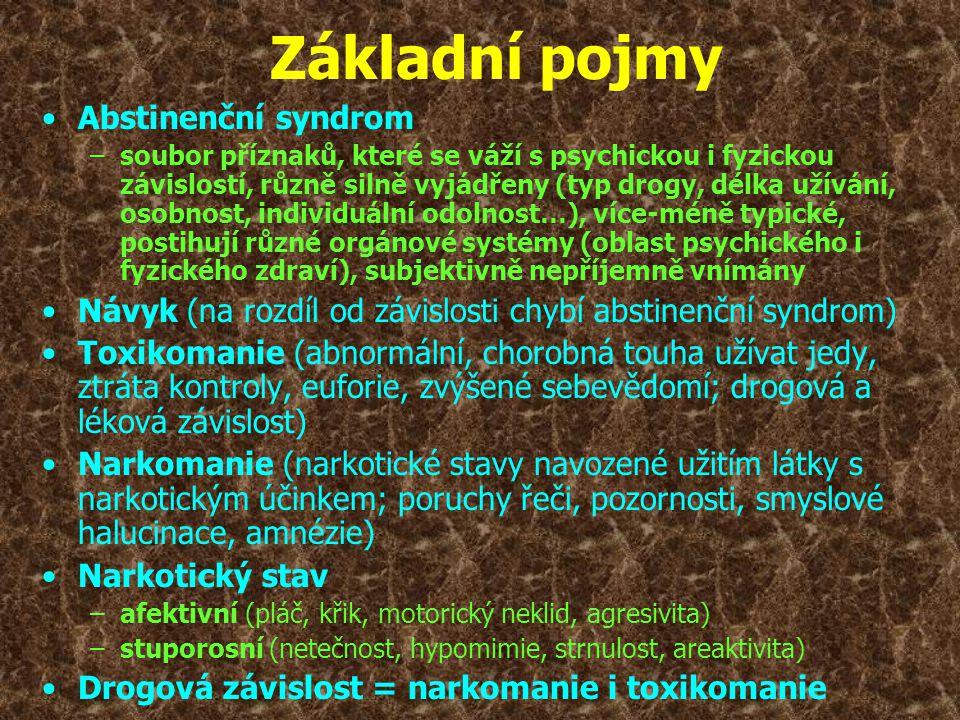 Základní pojmy Abstinenční syndrom