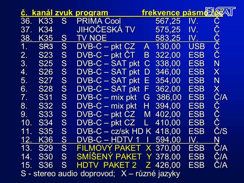 č. kanál zvuk program frekvence pásmo řeč 36. K33. S. PRIMA Cool