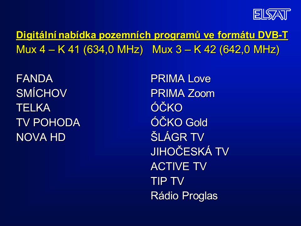 Digitální nabídka pozemních programů ve formátu DVB-T Mux 4 – K 41 (634,0 MHz) Mux 3 – K 42 (642,0 MHz) FANDA PRIMA Love SMÍCHOV PRIMA Zoom TELKA ÓČKO TV POHODA ÓČKO Gold NOVA HD ŠLÁGR TV JIHOČESKÁ TV ACTIVE TV TIP TV Rádio Proglas