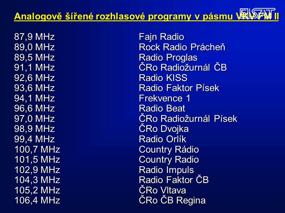 Analogově šířené rozhlasové programy v pásmu VKV FM II 87,9 MHz Fajn Radio 89,0 MHz Rock Radio Prácheň 89,5 MHz Radio Proglas 91,1 MHz ČRo Radiožurnál ČB 92,6 MHz Radio KISS 93,6 MHz Radio Faktor Písek 94,1 MHz Frekvence 1 96,6 MHz Radio Beat 97,0 MHz ČRo Radiožurnál Písek 98,9 MHz ČRo Dvojka 99,4 MHz Radio Orlík 100,7 MHz Country Rádio 101,5 MHz Country Radio 102,9 MHz Radio Impuls 104,3 MHz Radio Faktor ČB 105,2 MHz ČRo Vltava 106,4 MHz ČRo ČB Regina
