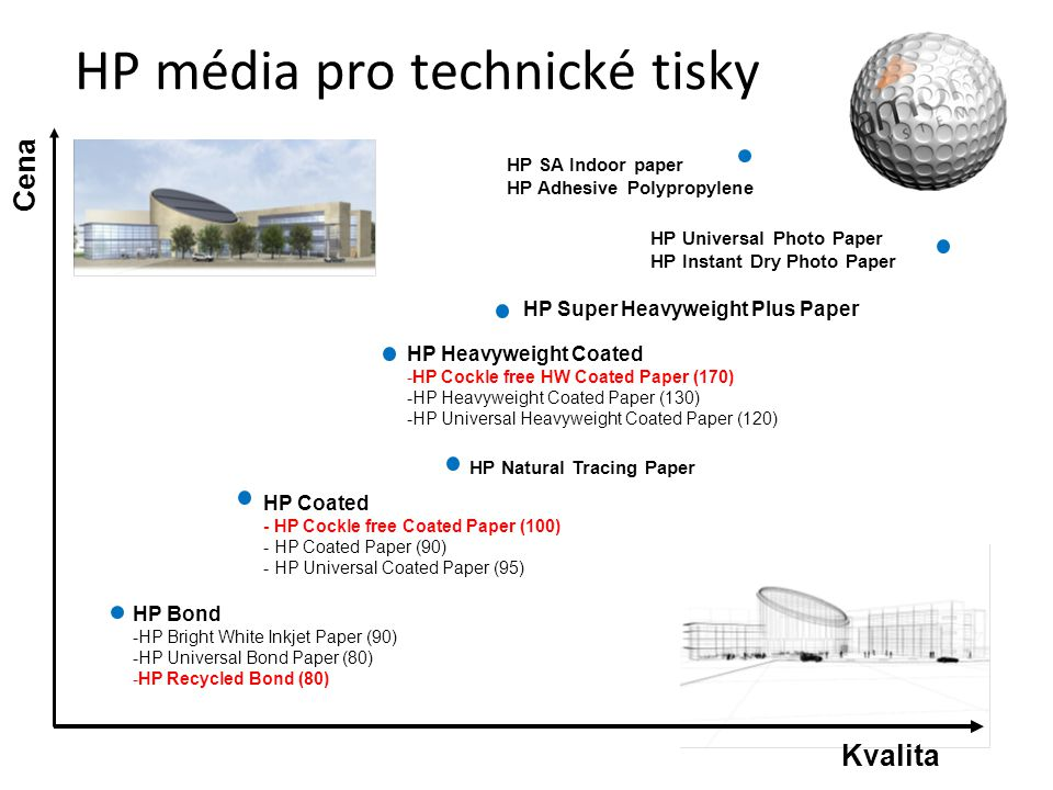 HP média pro technické tisky