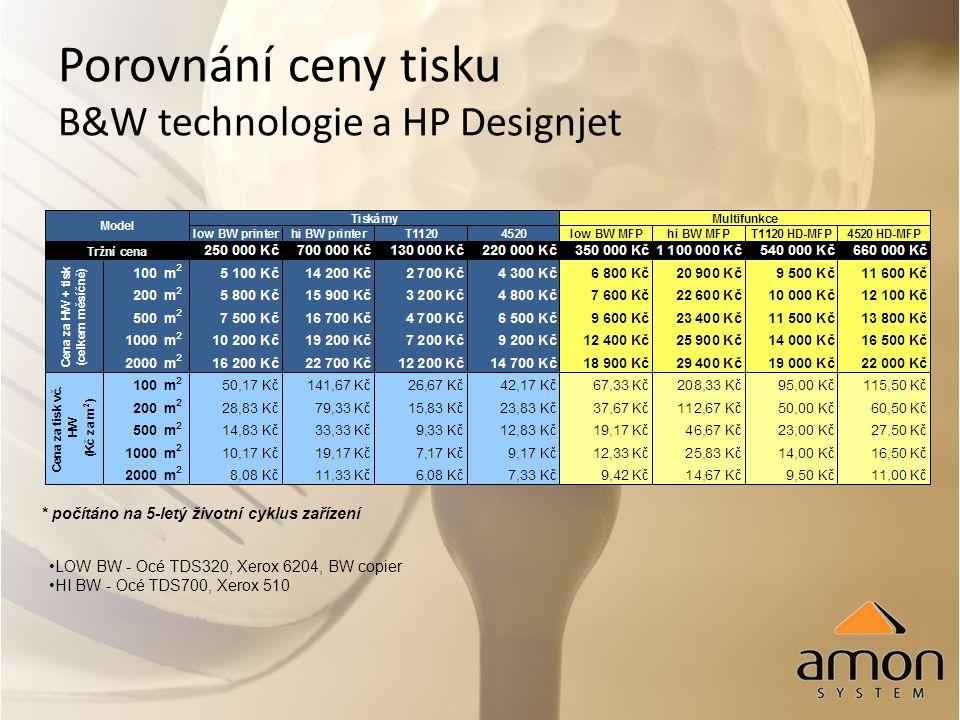 Porovnání ceny tisku B&W technologie a HP Designjet
