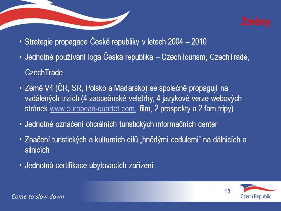 Změny Strategie propagace České republiky v letech 2004 – 2010