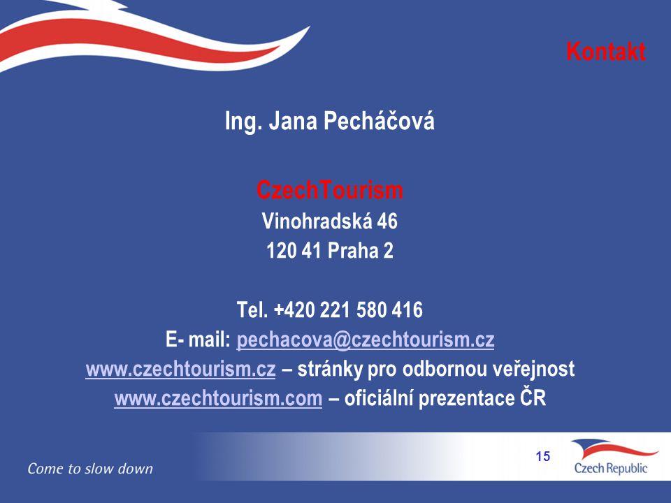 Ing. Jana Pecháčová CzechTourism