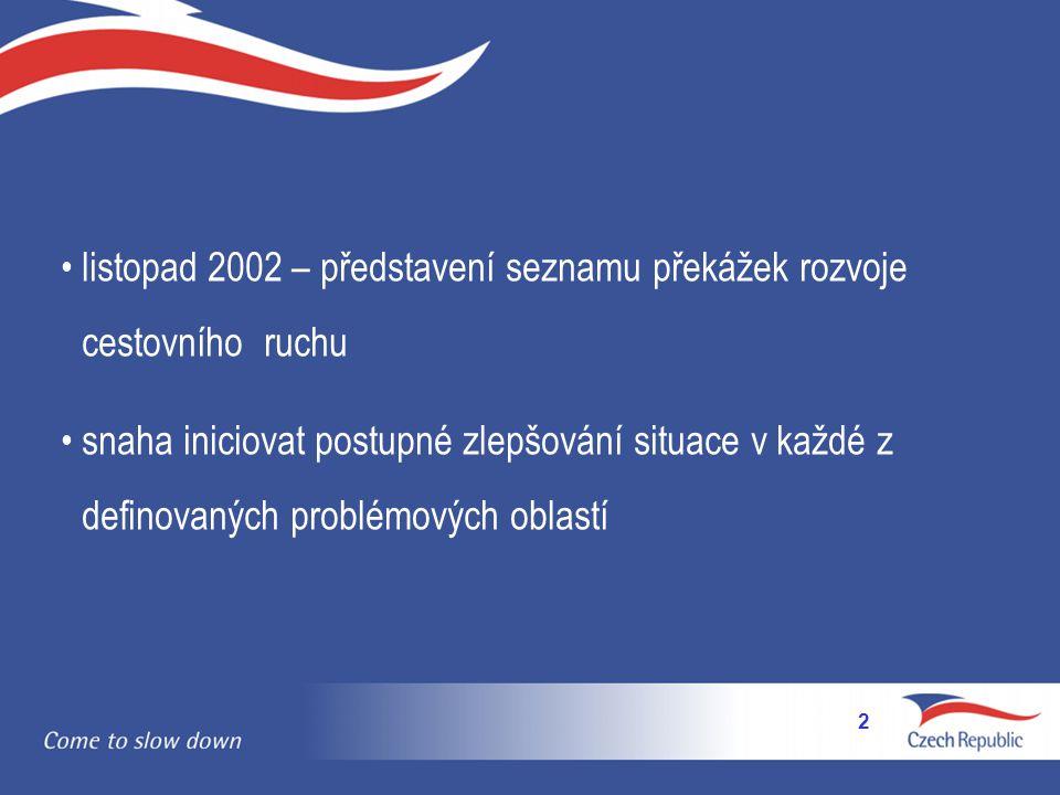 listopad 2002 – představení seznamu překážek rozvoje cestovního ruchu