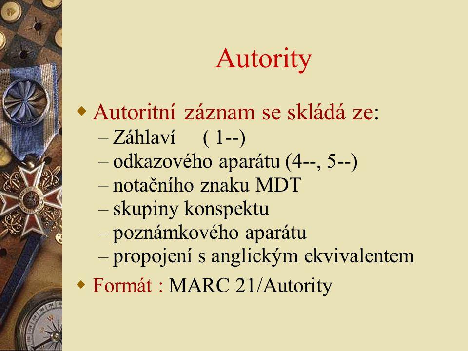 Autority Autoritní záznam se skládá ze: Záhlaví ( 1--)