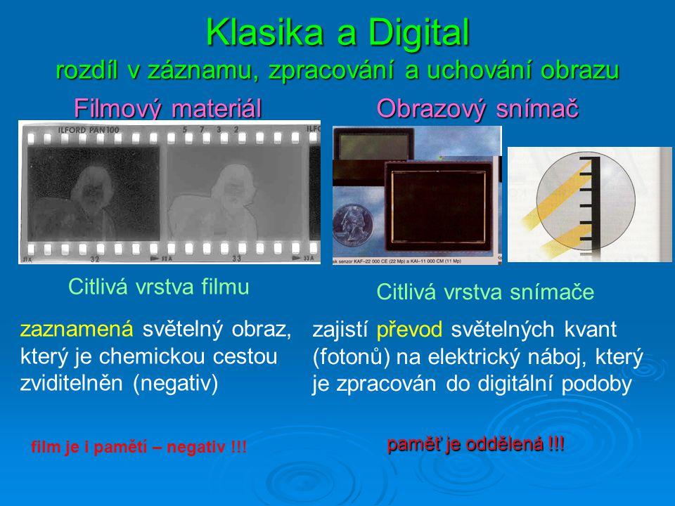 Klasika a Digital rozdíl v záznamu, zpracování a uchování obrazu