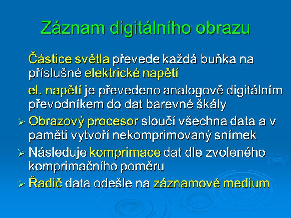 Záznam digitálního obrazu