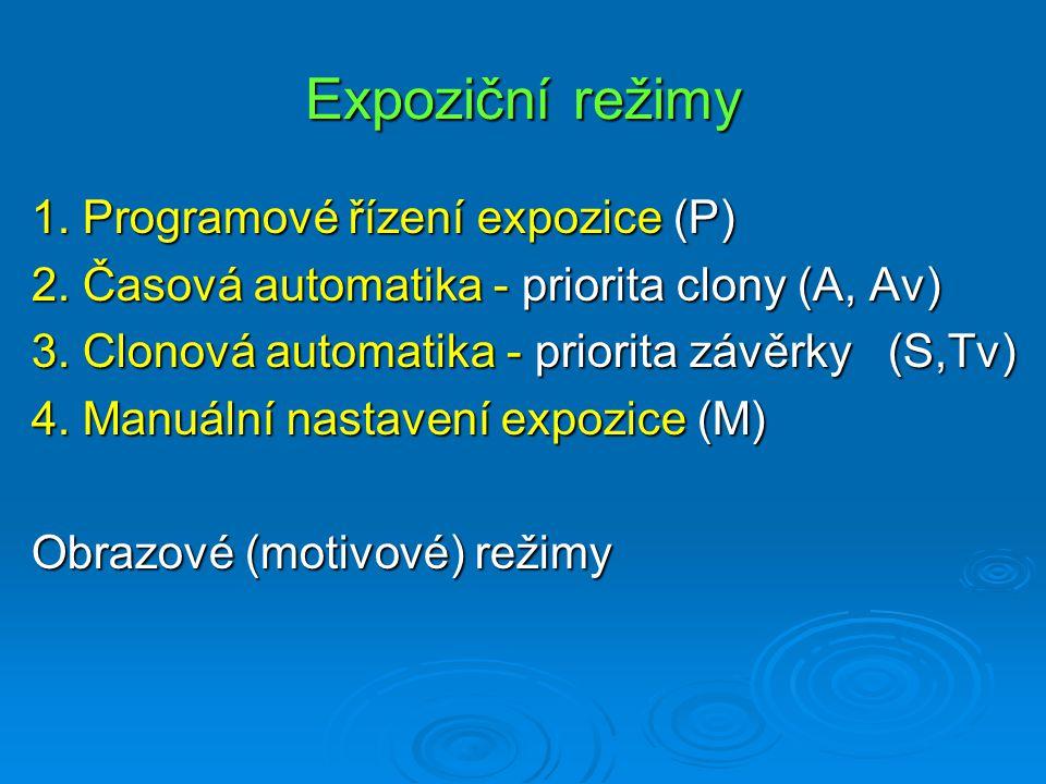 Expoziční režimy 1. Programové řízení expozice (P)