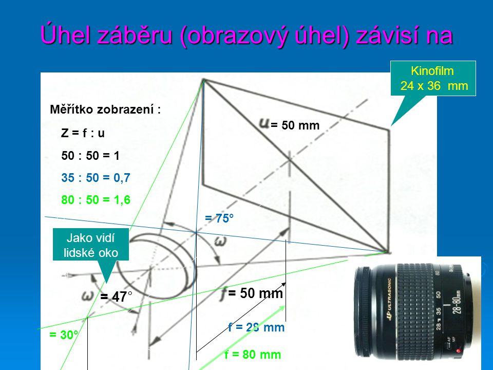 Úhel záběru (obrazový úhel) závisí na