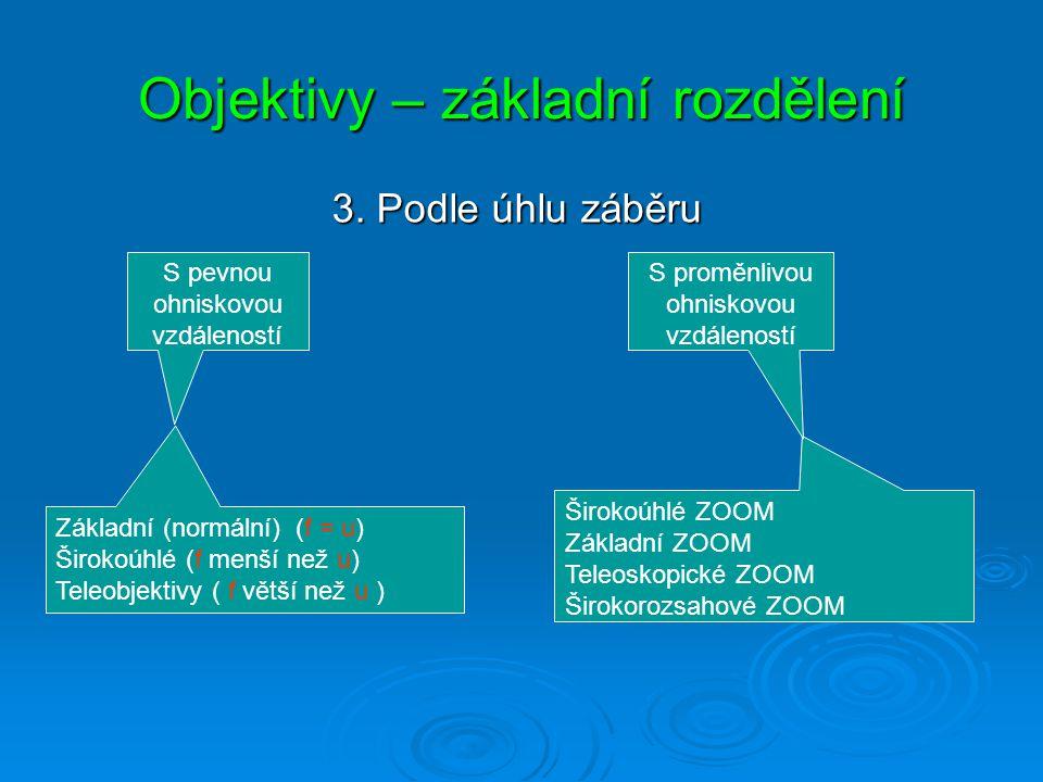 Objektivy – základní rozdělení