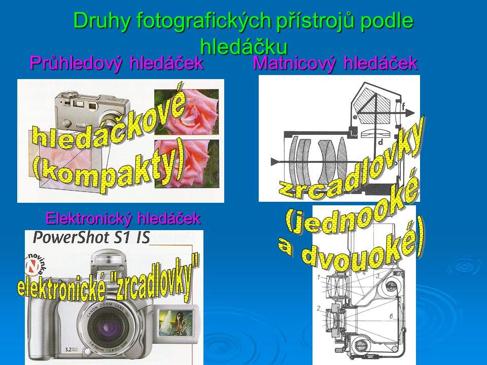 Druhy fotografických přístrojů podle hledáčku