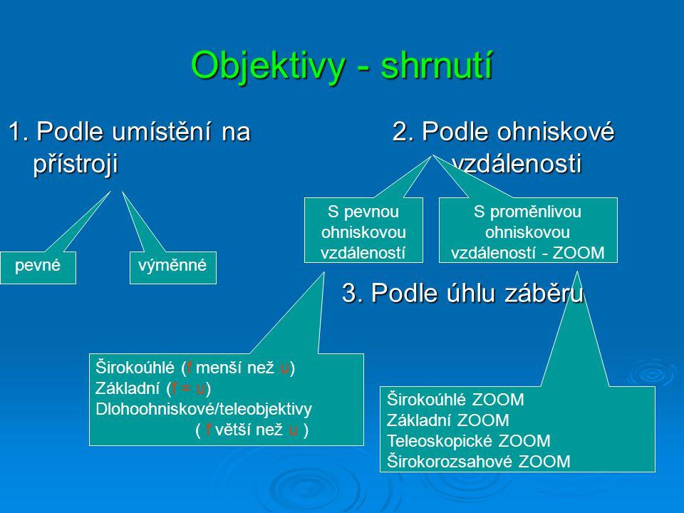 Objektivy - shrnutí 1. Podle umístění na přístroji