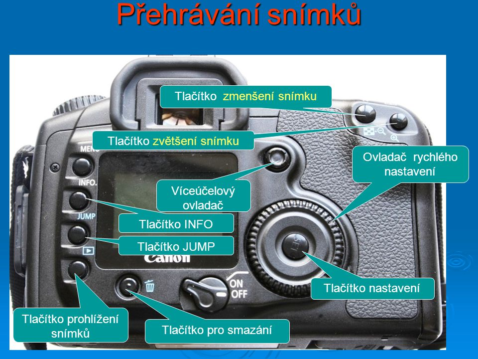 Přehrávání snímků Tlačítko zmenšení snímku Tlačítko zvětšení snímku