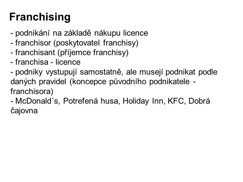 Franchising - podnikání na základě nákupu licence