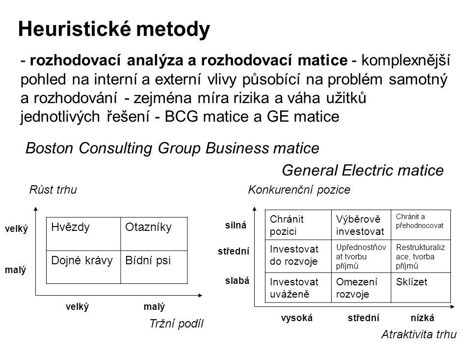 Heuristické metody