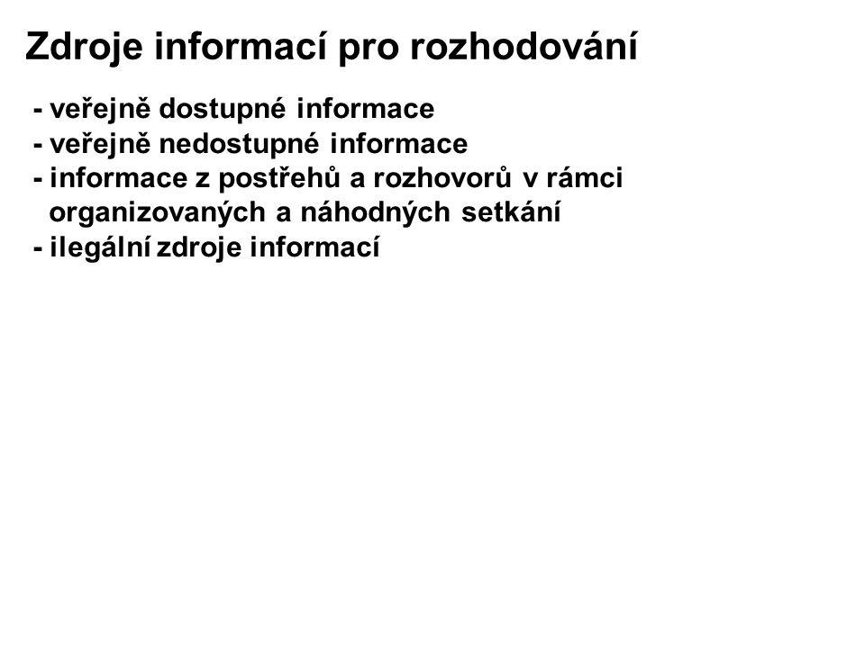 Zdroje informací pro rozhodování