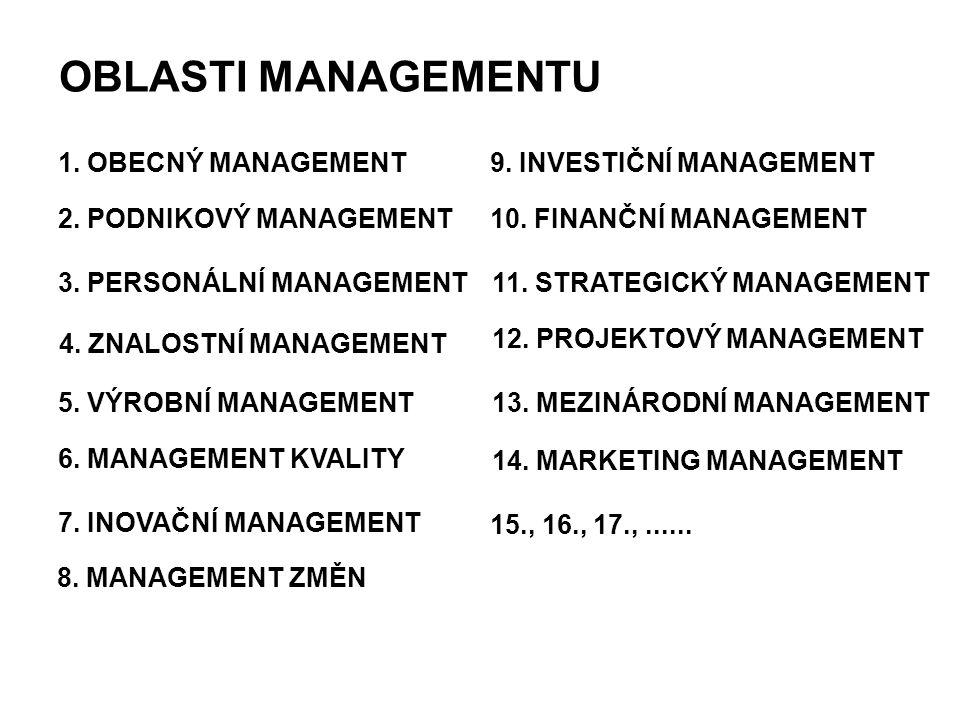 OBLASTI MANAGEMENTU 1. OBECNÝ MANAGEMENT 9. INVESTIČNÍ MANAGEMENT