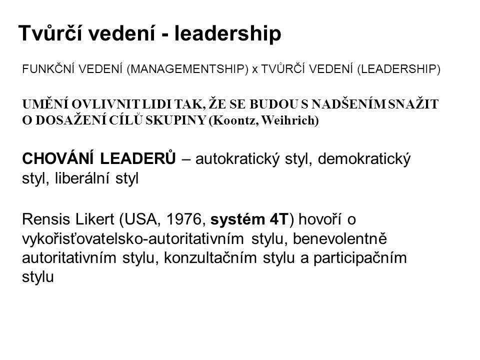 Tvůrčí vedení - leadership