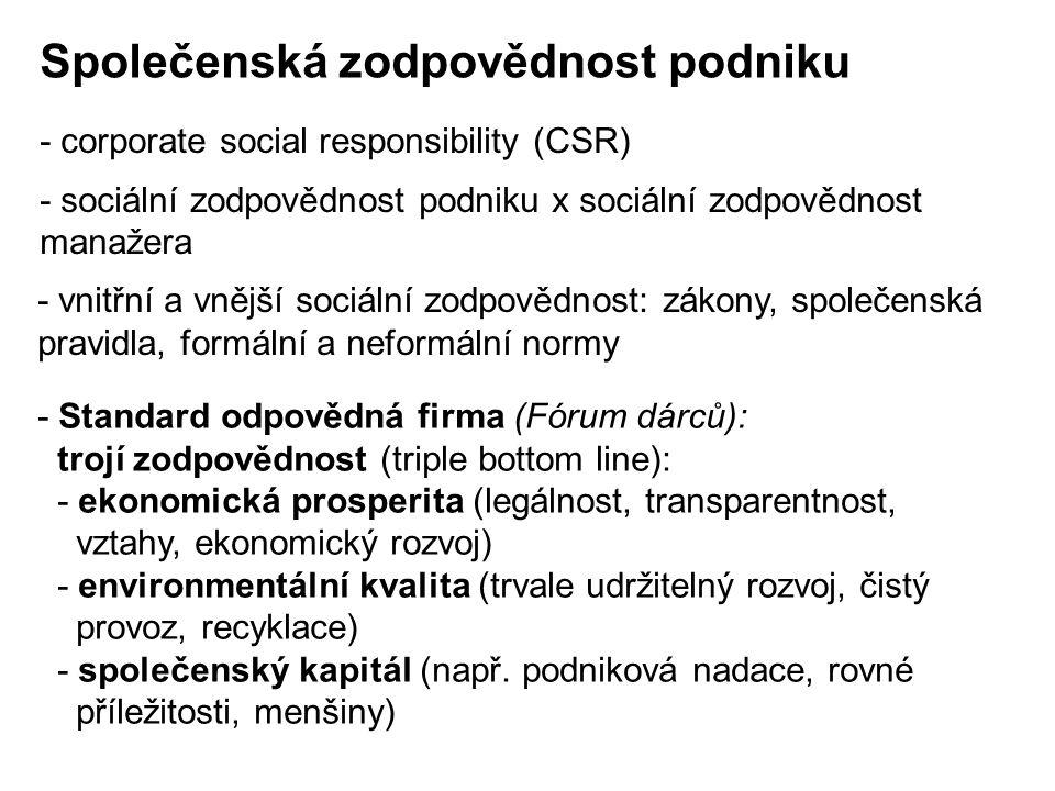 Společenská zodpovědnost podniku