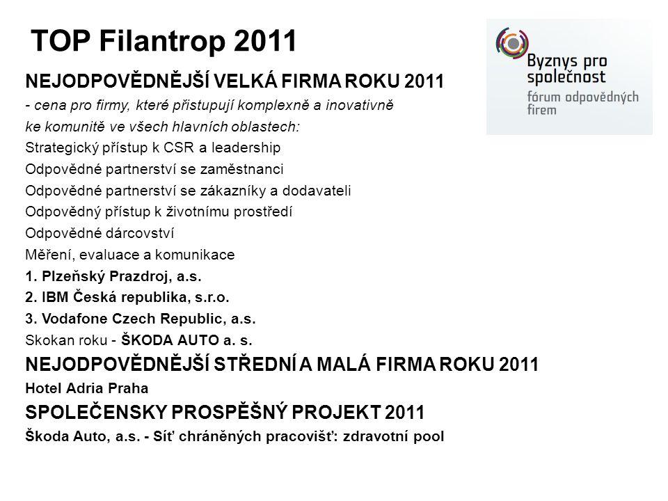 TOP Filantrop 2011 NEJODPOVĚDNĚJŠÍ VELKÁ FIRMA ROKU 2011
