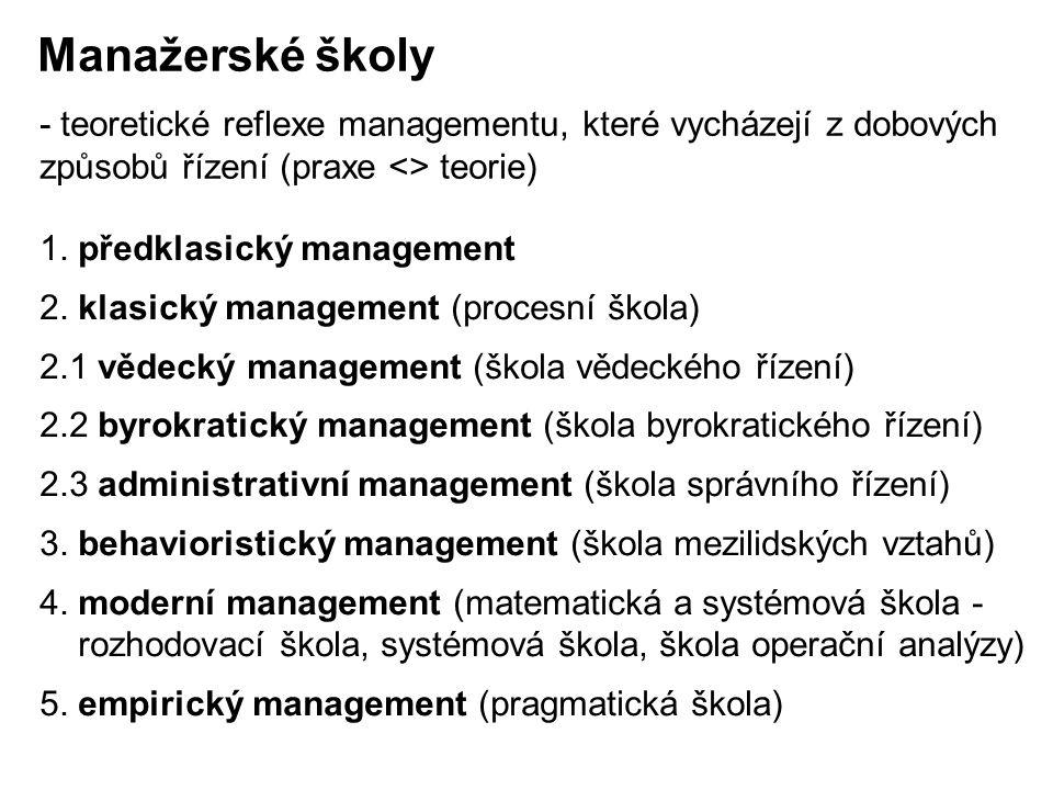 Manažerské školy - teoretické reflexe managementu, které vycházejí z dobových způsobů řízení (praxe <> teorie)