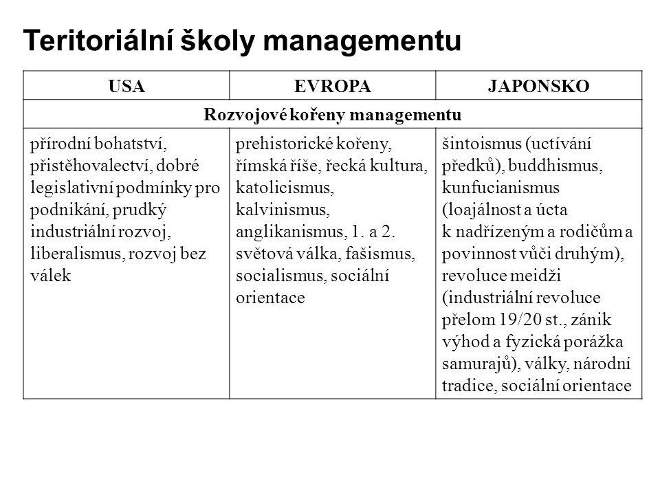 Rozvojové kořeny managementu