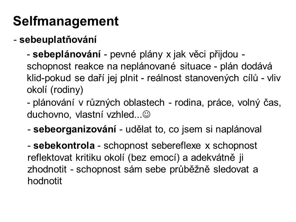Selfmanagement - sebeuplatňování