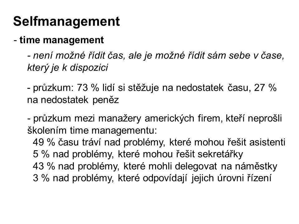 Selfmanagement - time management