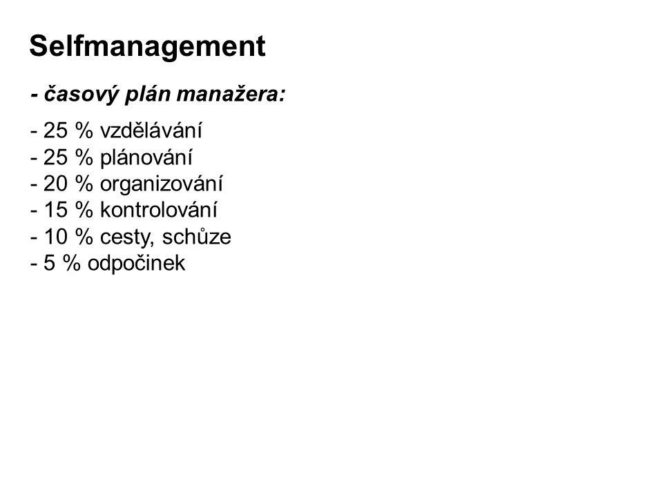 Selfmanagement - časový plán manažera: - 25 % vzdělávání
