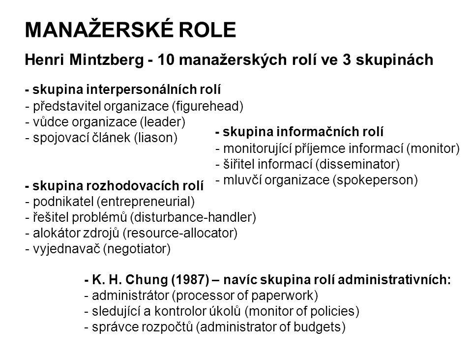 MANAŽERSKÉ ROLE Henri Mintzberg - 10 manažerských rolí ve 3 skupinách