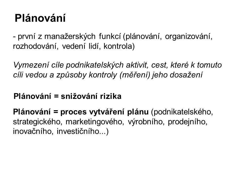 Plánování - první z manažerských funkcí (plánování, organizování, rozhodování, vedení lidí, kontrola)