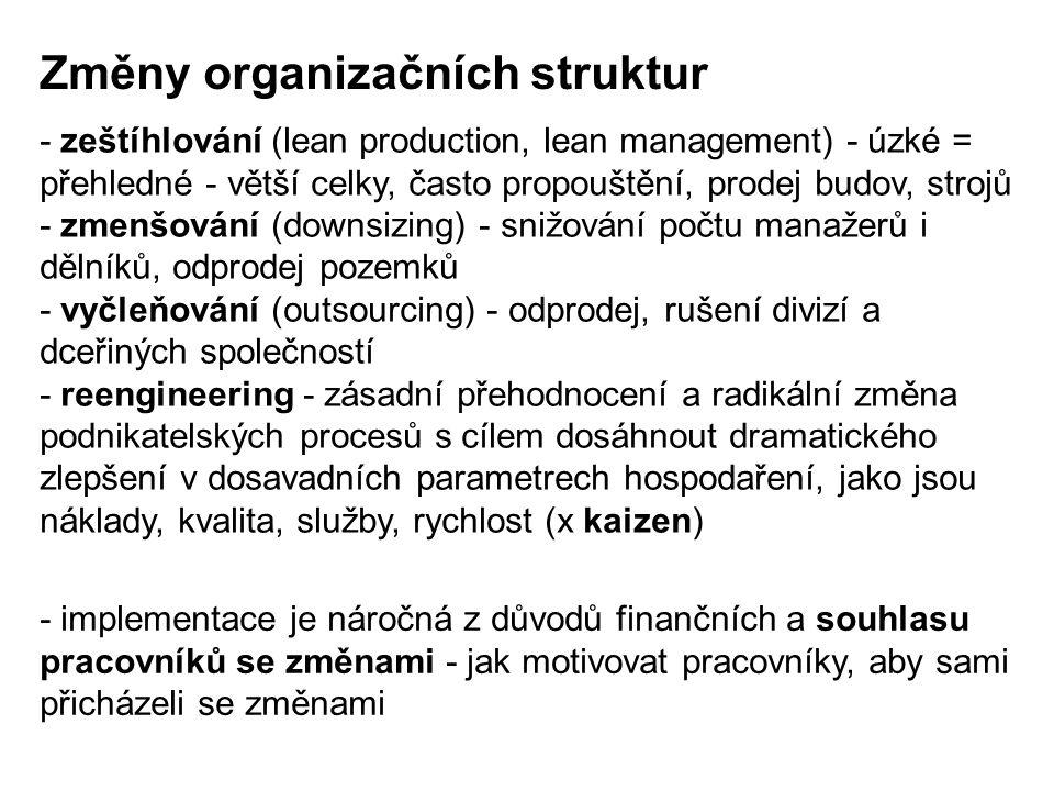 Změny organizačních struktur