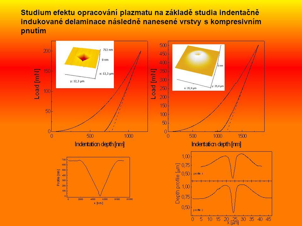 Studium efektu opracování plazmatu na základě studia indentačně