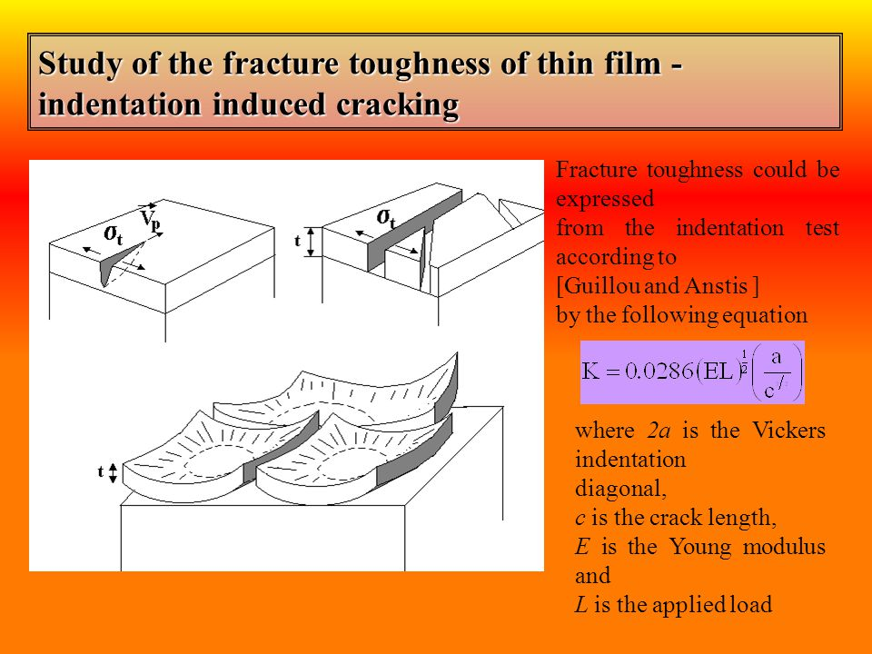 Study of the fracture toughness of thin film -