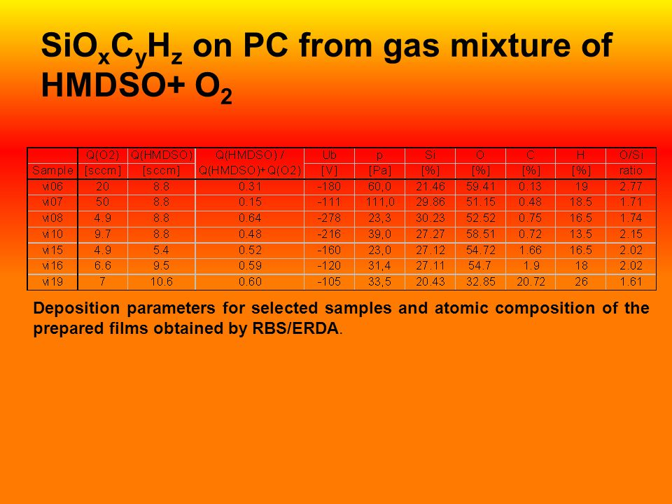 SiOxCyHz on PC from gas mixture of HMDSO+ O2